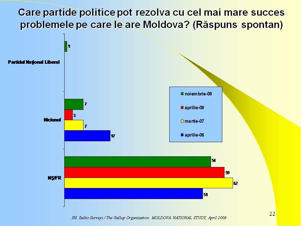 moldova_2008-11_nlp_ro-22.jpg