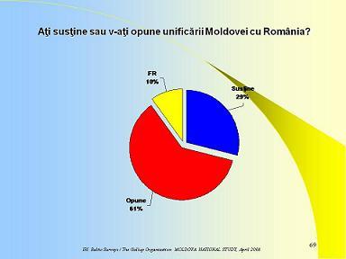 moldova_2008-11_nlp_ro-69