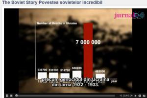genocid sovietic