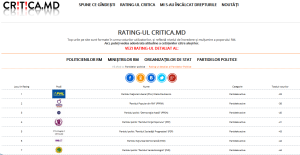 Rating PNL-1